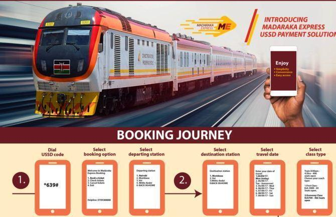 SGR booking Methods in Kenya - Kenya News
